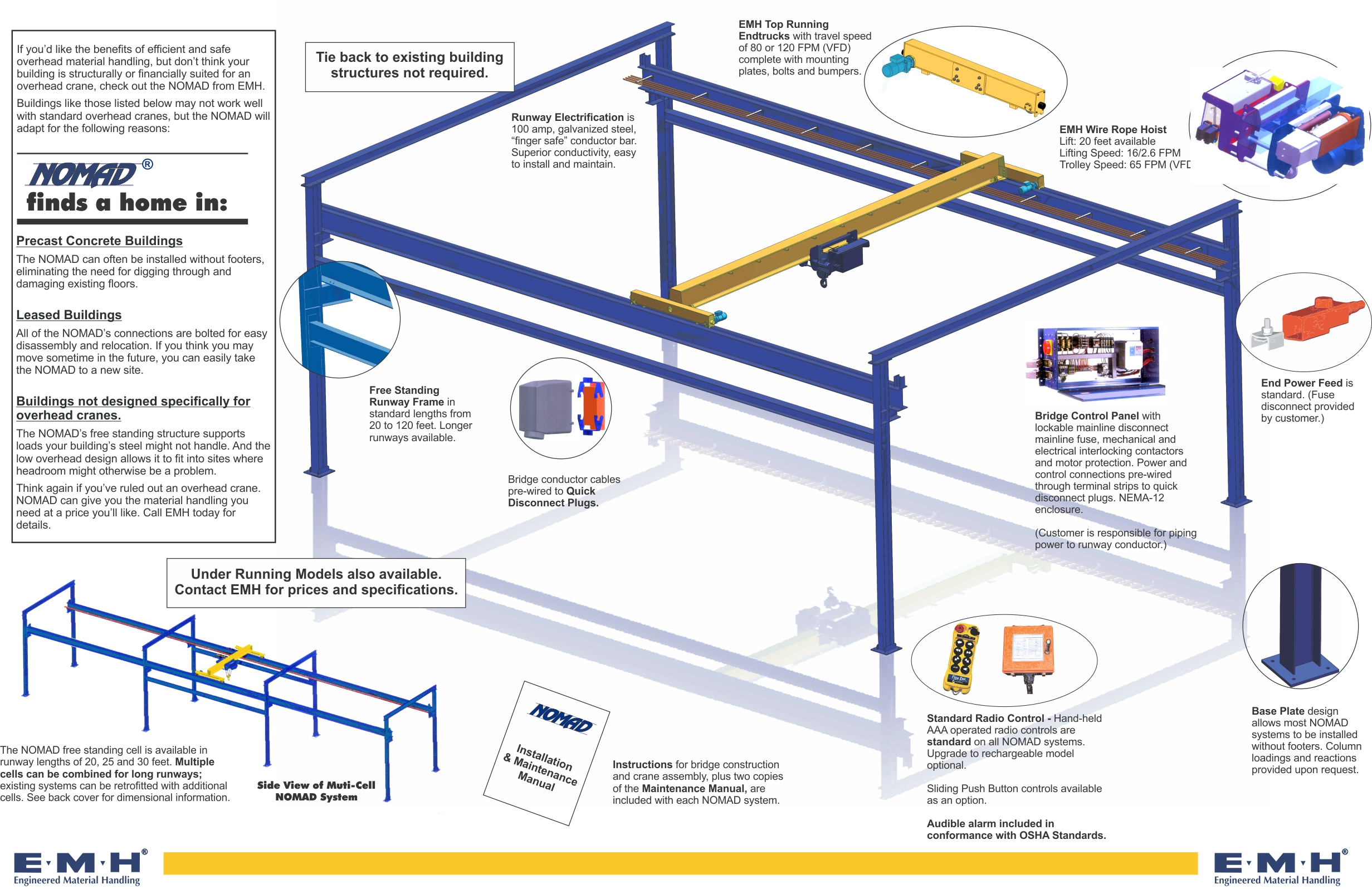 Jib Crane Nomenclature : Free standing bridge crane system nomad? emh inc